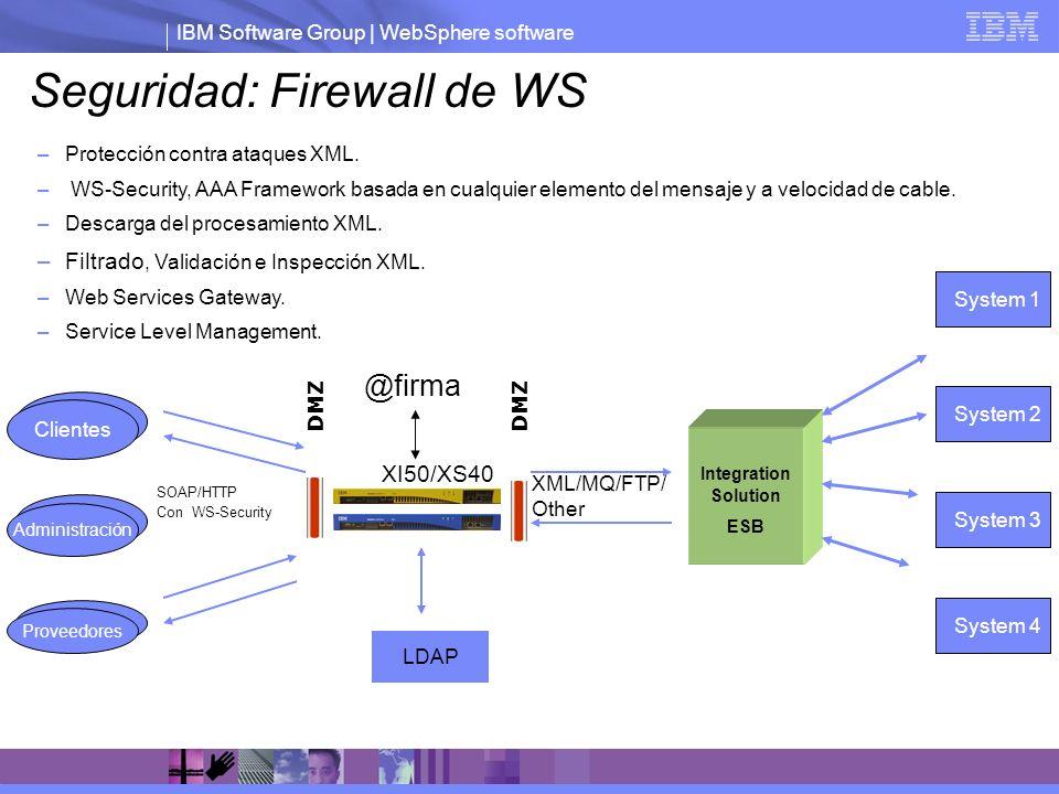 Seguridad: Firewall de WS