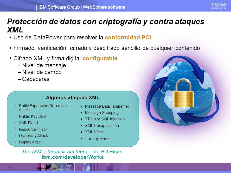 Protección de datos con criptografía y contra ataques XML