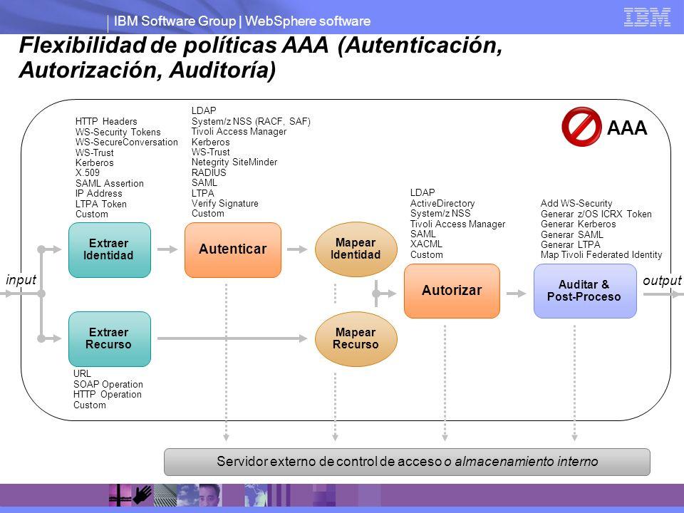 Flexibilidad de políticas AAA (Autenticación, Autorización, Auditoría)