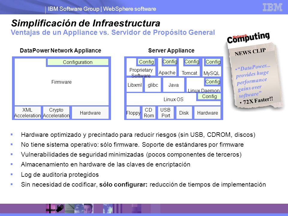 Simplificación de Infraestructura Ventajas de un Appliance vs