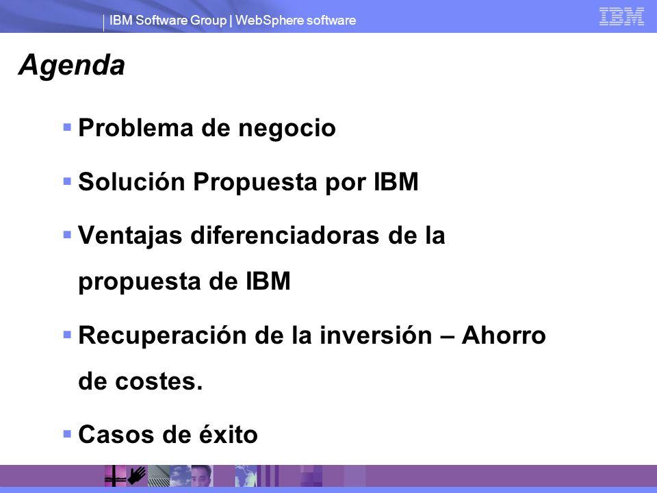 Agenda Problema de negocio Solución Propuesta por IBM