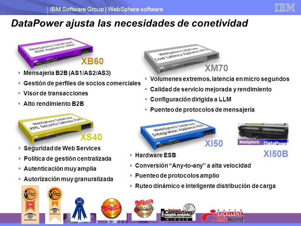 DataPower ajusta las necesidades de conetividad