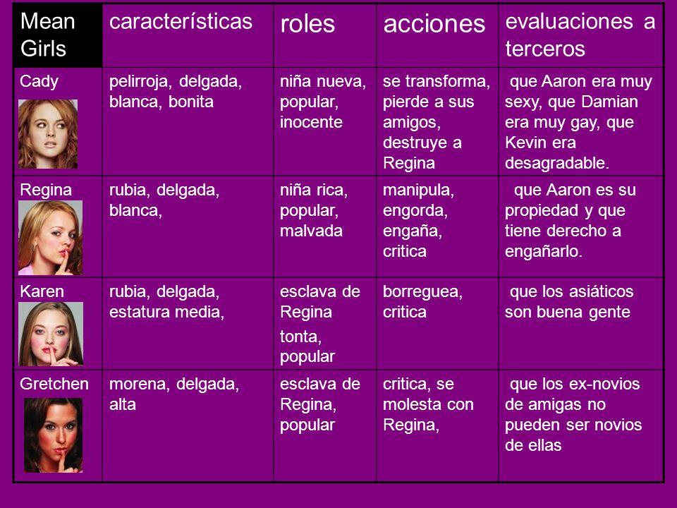 roles acciones Mean Girls características evaluaciones a terceros Cady