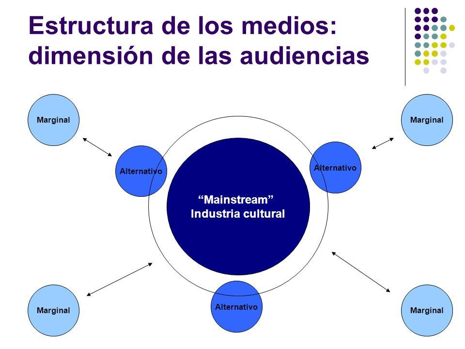 Estructura de los medios: dimensión de las audiencias