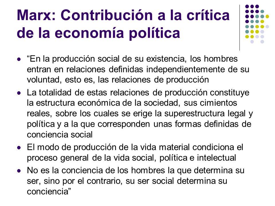 Marx: Contribución a la crítica de la economía política