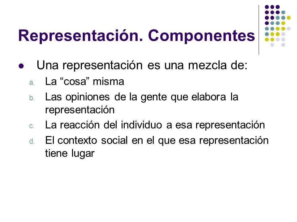 Representación. Componentes