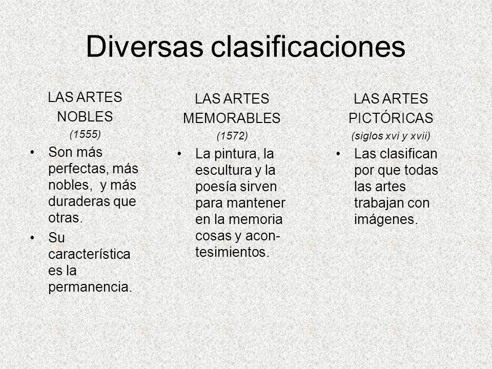 Diversas clasificaciones