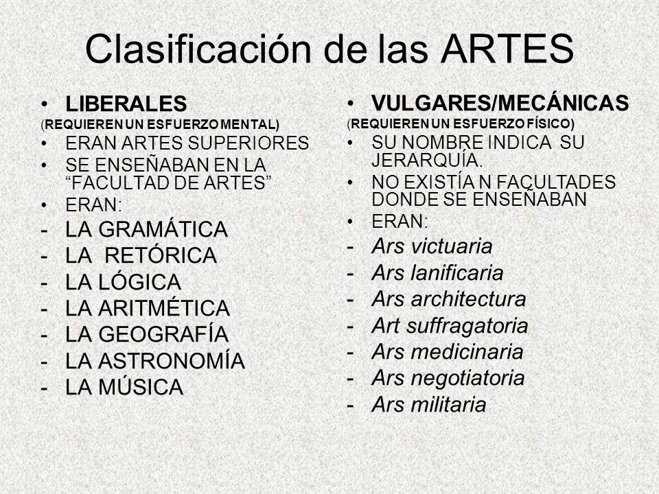 Clasificación de las ARTES