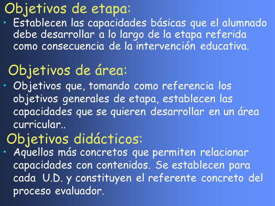 Objetivos didácticos: