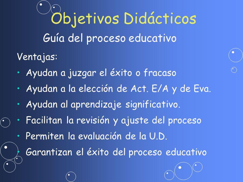 Objetivos Didácticos Guía del proceso educativo Ventajas: