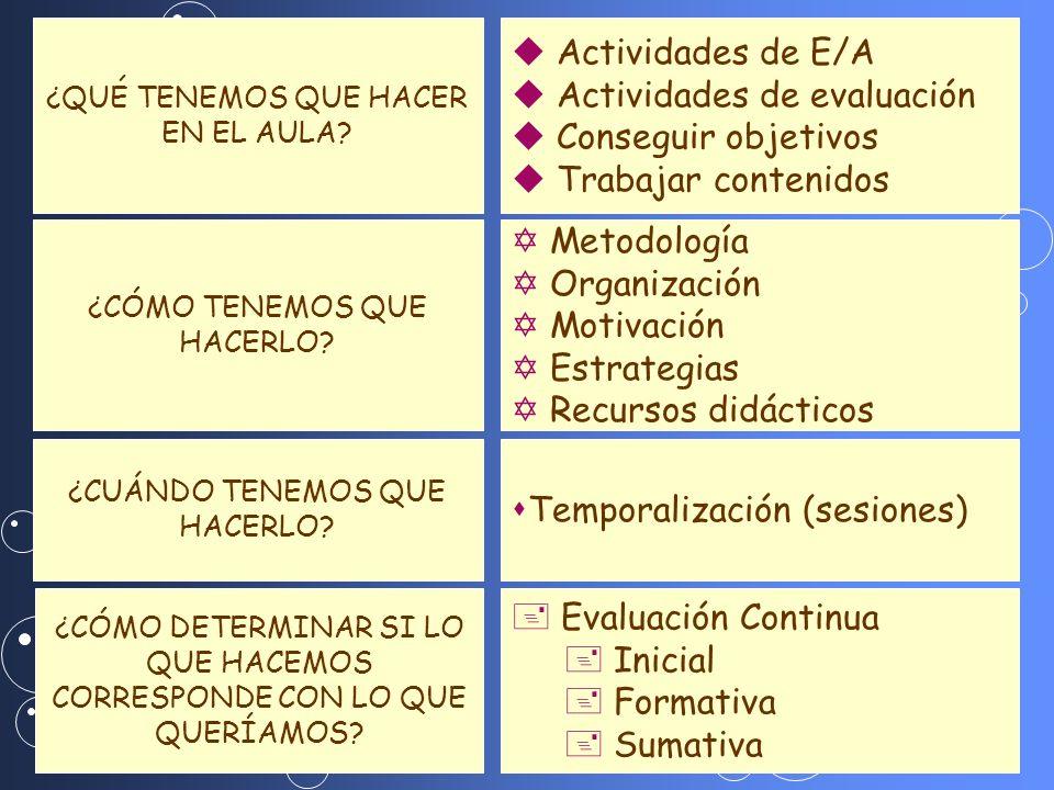 Actividades de evaluación Conseguir objetivos Trabajar contenidos