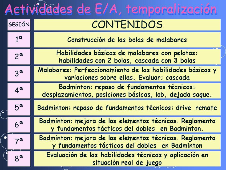 Actividades de E/A, temporalización