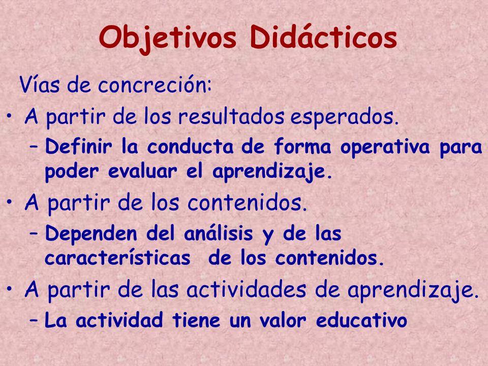 Objetivos Didácticos A partir de los contenidos.