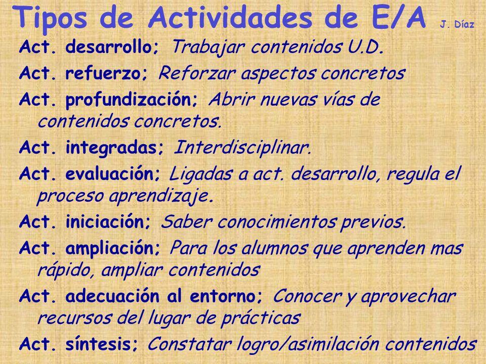 Tipos de Actividades de E/A J. Díaz