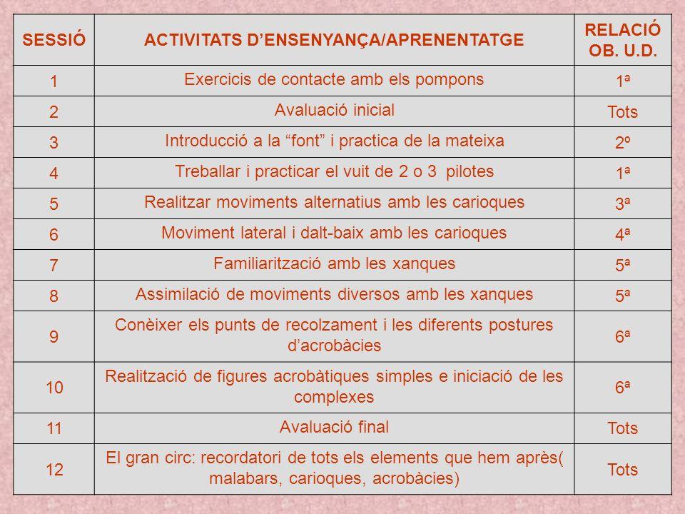 ACTIVITATS D'ENSENYANÇA/APRENENTATGE