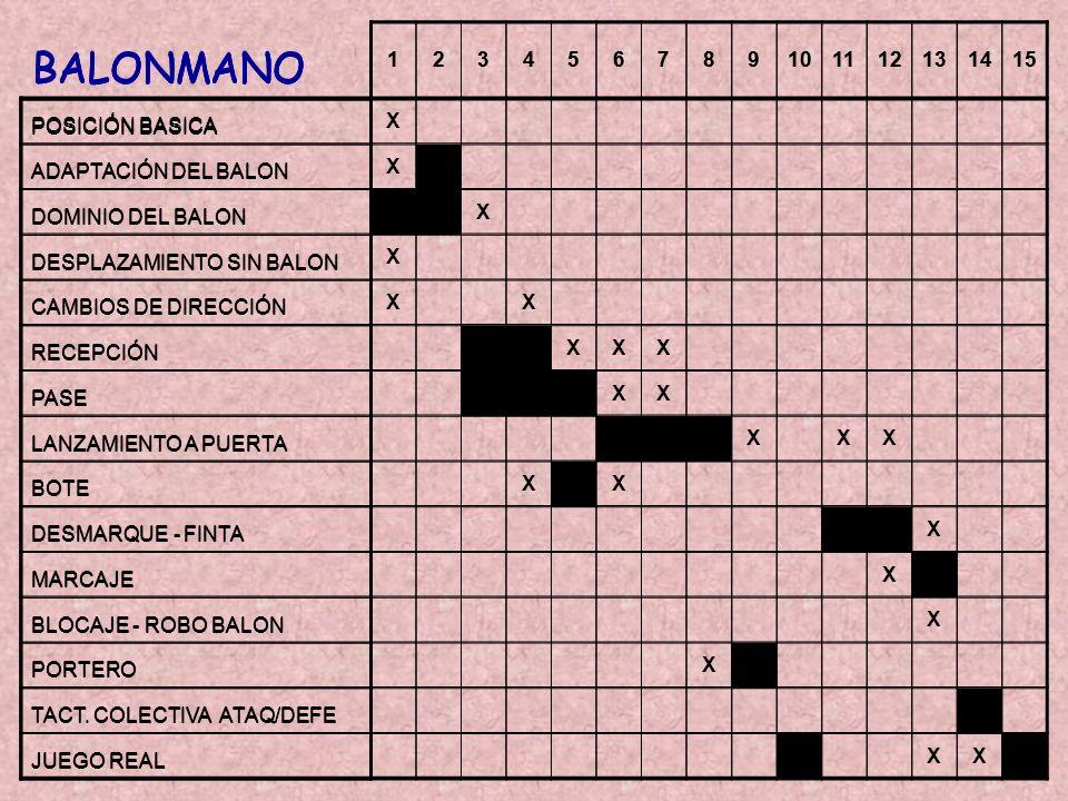 BALONMANO BALONMANO BALONMANO POSICIÓN BASICA ADAPTACIÓN DEL BALON