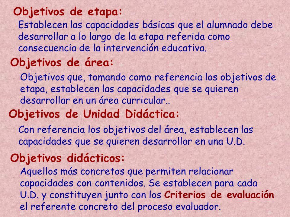 Objetivos de Unidad Didáctica: