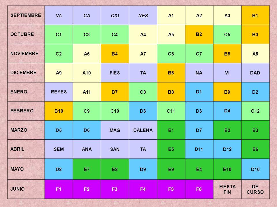 SEPTIEMBRE VA. CA. CIO. NES. A1. A2. A3. B1. OCTUBRE. C1. C3. C4. A4. A5. B2. C5. B3.