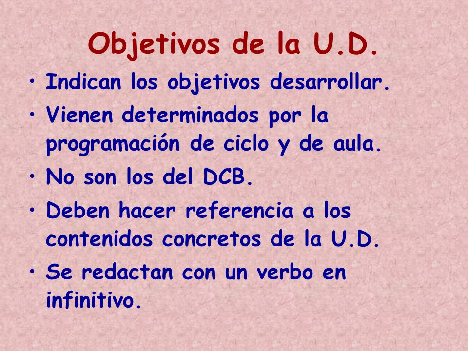 Objetivos de la U.D. Indican los objetivos desarrollar.