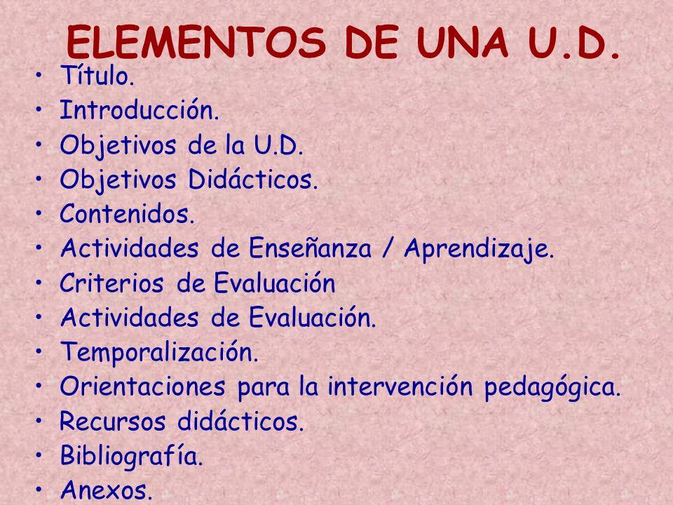 ELEMENTOS DE UNA U.D. Título. Introducción. Objetivos de la U.D.