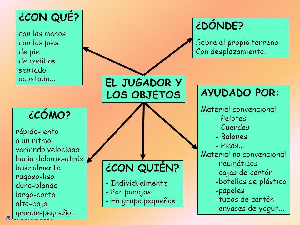 EL JUGADOR Y LOS OBJETOS