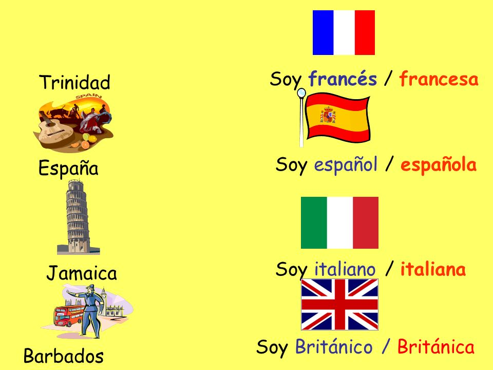 Soy francés / francesa Trinidad. Soy español / española. España. Soy italiano / italiana. Jamaica.
