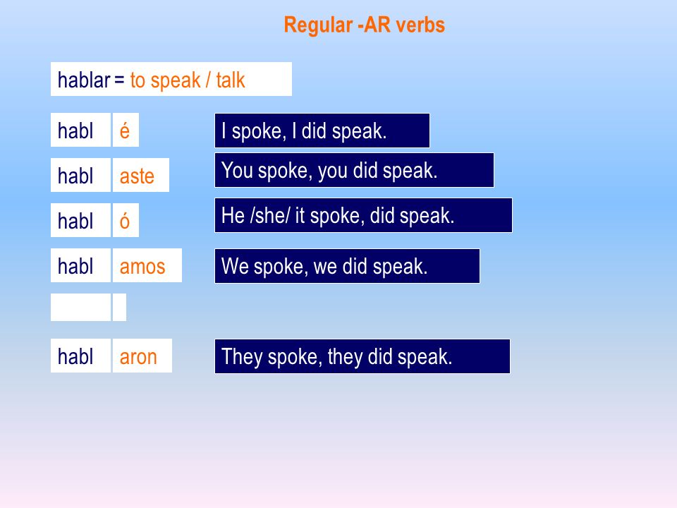 He /she/ it spoke, did speak. ó