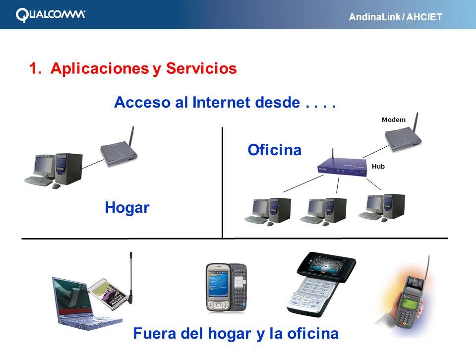 1. Aplicaciones y Servicios
