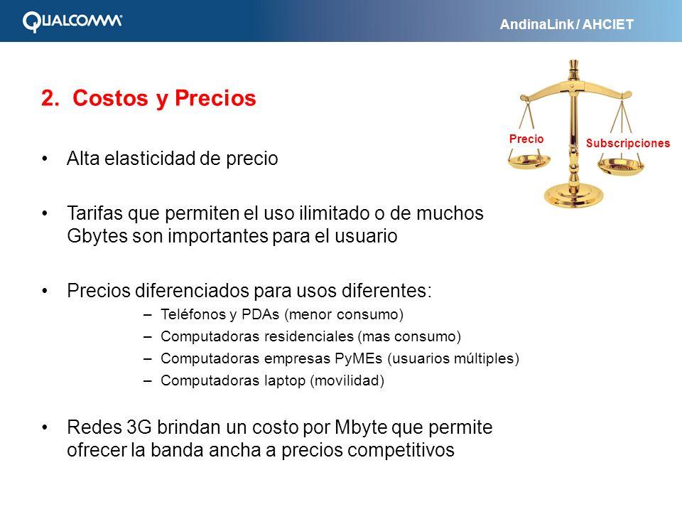 2. Costos y Precios Alta elasticidad de precio