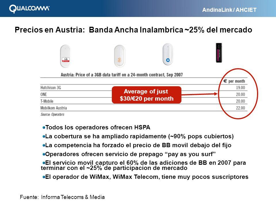 Precios en Austria: Banda Ancha Inalambrica ~25% del mercado