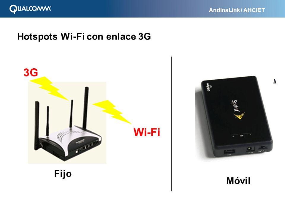 Hotspots Wi-Fi con enlace 3G
