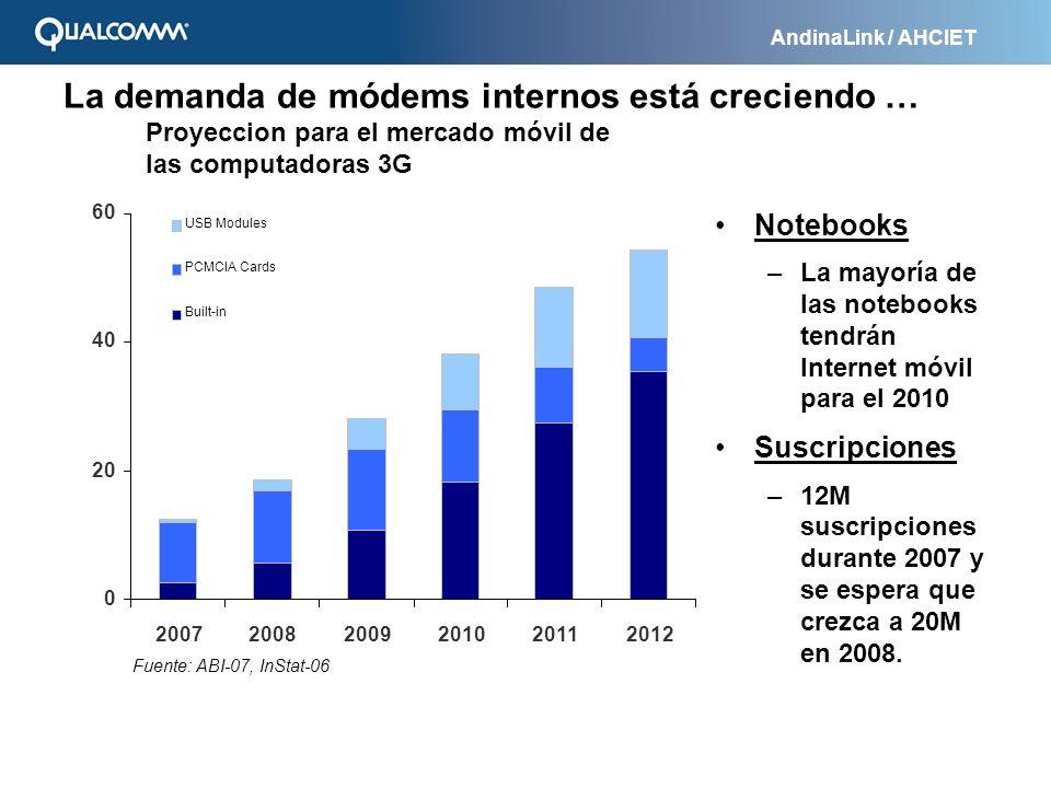 La demanda de módems internos está creciendo …