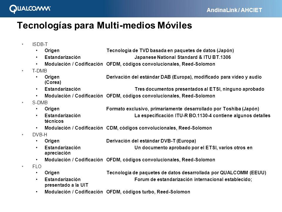 Tecnologías para Multi-medios Móviles