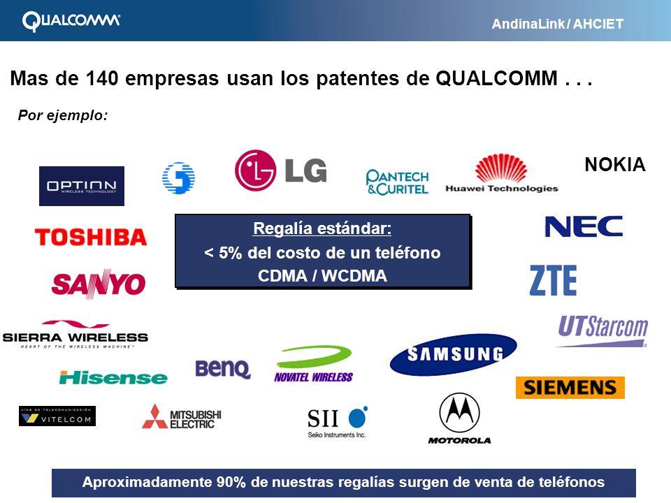 Mas de 140 empresas usan los patentes de QUALCOMM . . .