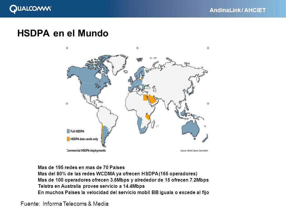 HSDPA en el Mundo Fuente: Informa Telecoms & Media