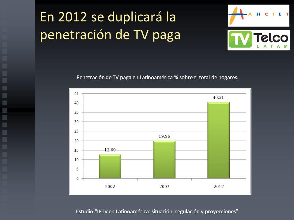 En 2012 se duplicará la penetración de TV paga