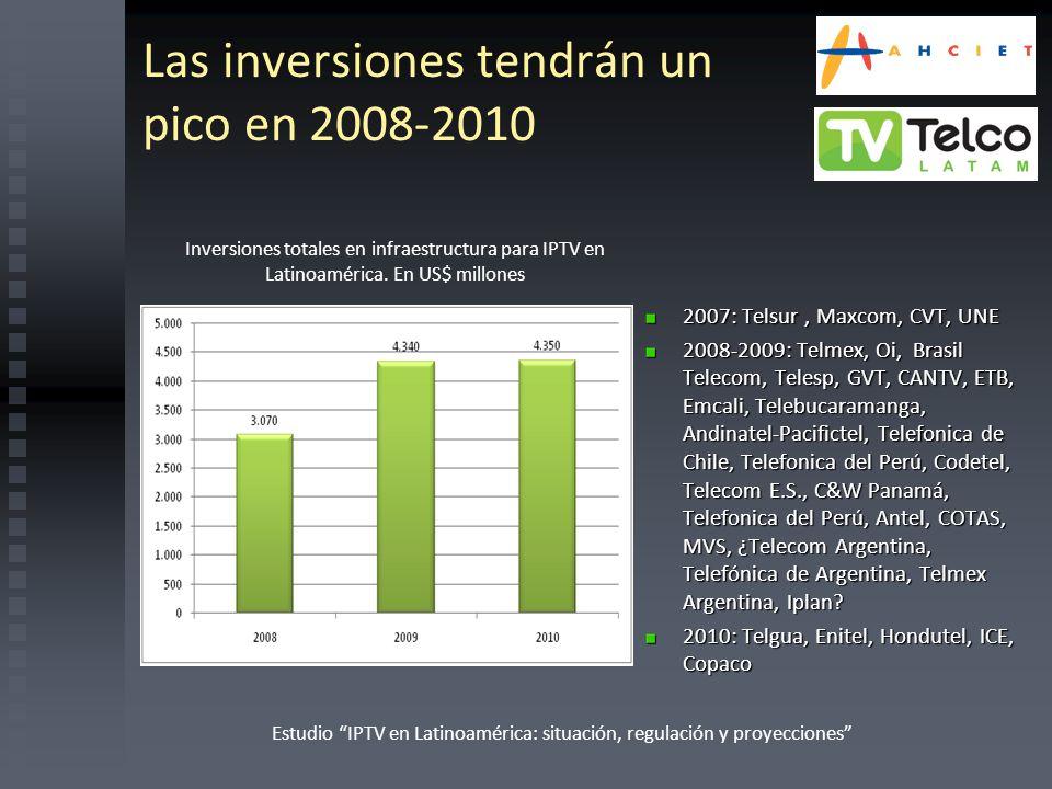 Las inversiones tendrán un pico en 2008-2010