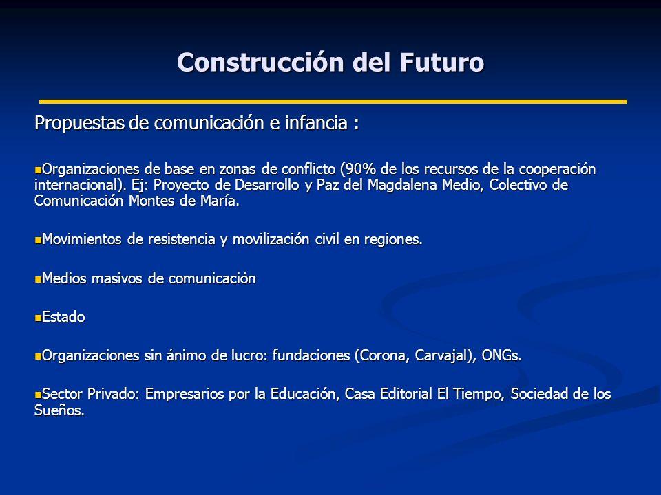 Construcción del Futuro