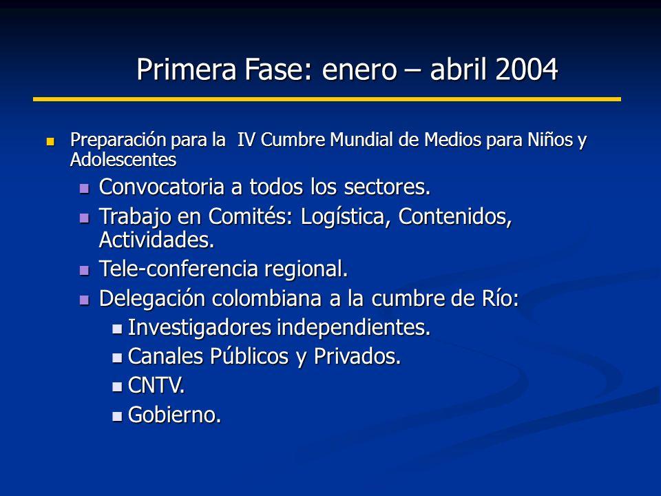 Primera Fase: enero – abril 2004
