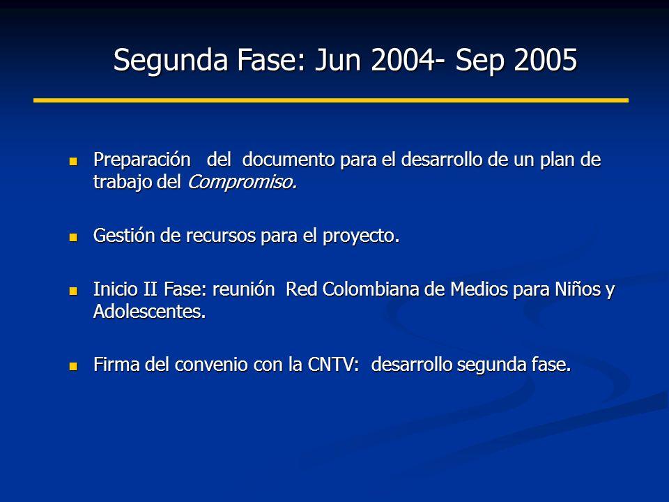 Segunda Fase: Jun 2004- Sep 2005 Preparación del documento para el desarrollo de un plan de trabajo del Compromiso.