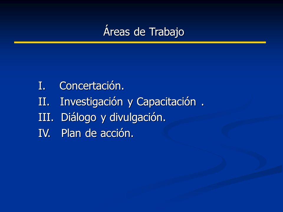 Áreas de Trabajo I. Concertación. II. Investigación y Capacitación .