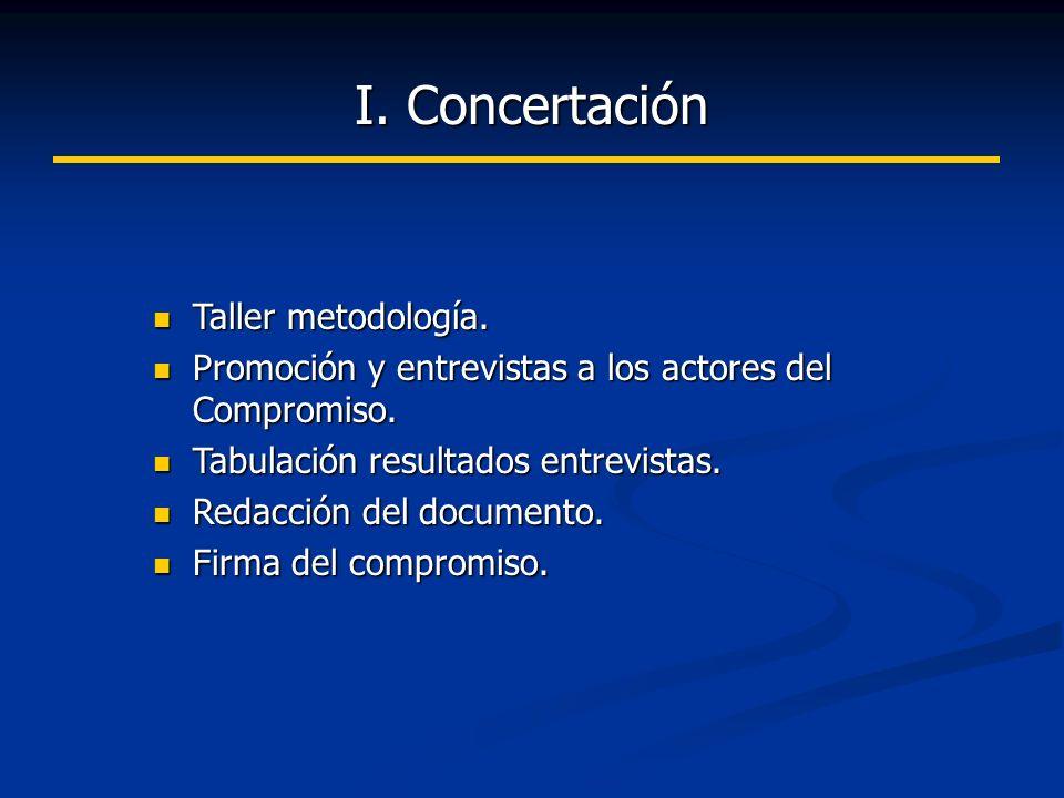 I. Concertación Taller metodología.