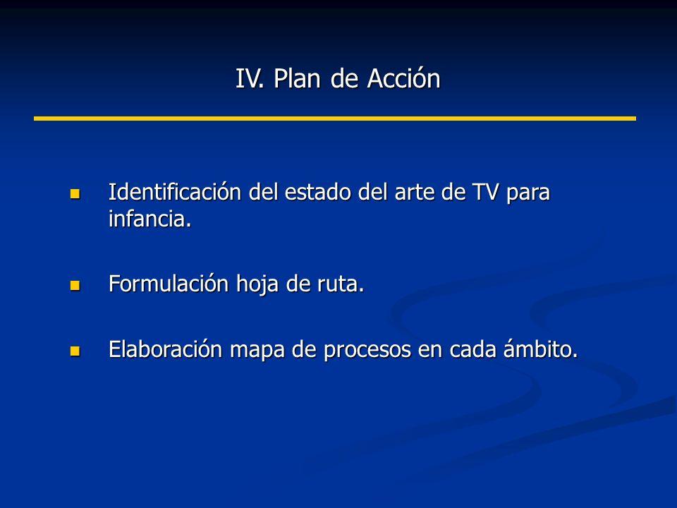 IV. Plan de Acción Identificación del estado del arte de TV para infancia. Formulación hoja de ruta.