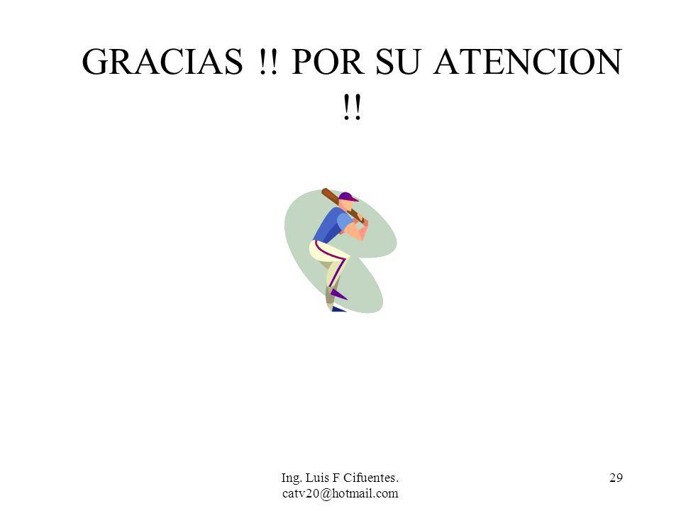 GRACIAS !! POR SU ATENCION !!
