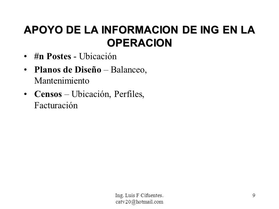 APOYO DE LA INFORMACION DE ING EN LA OPERACION