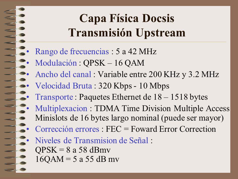 Capa Física Docsis Transmisión Upstream