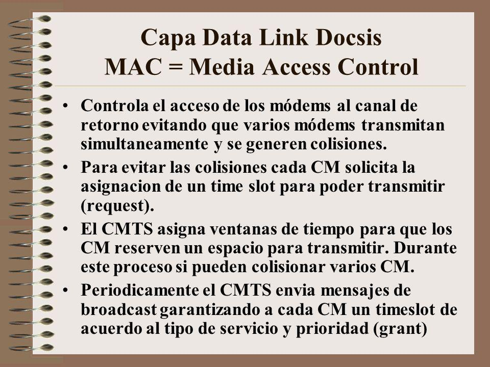 Capa Data Link Docsis MAC = Media Access Control