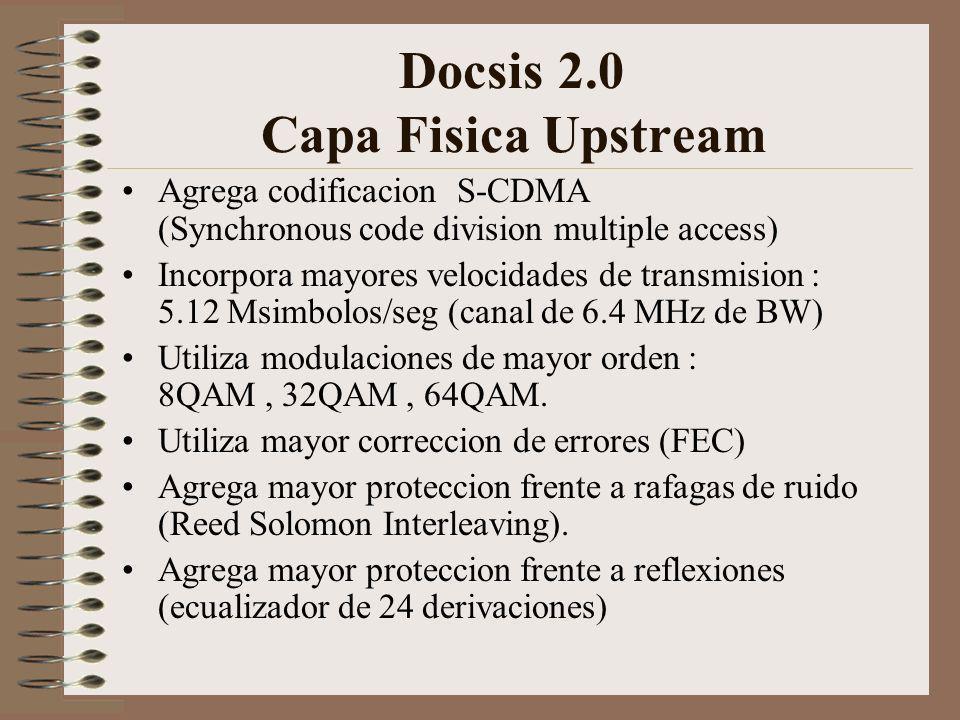 Docsis 2.0 Capa Fisica Upstream