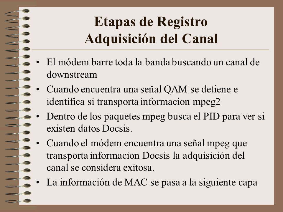 Etapas de Registro Adquisición del Canal