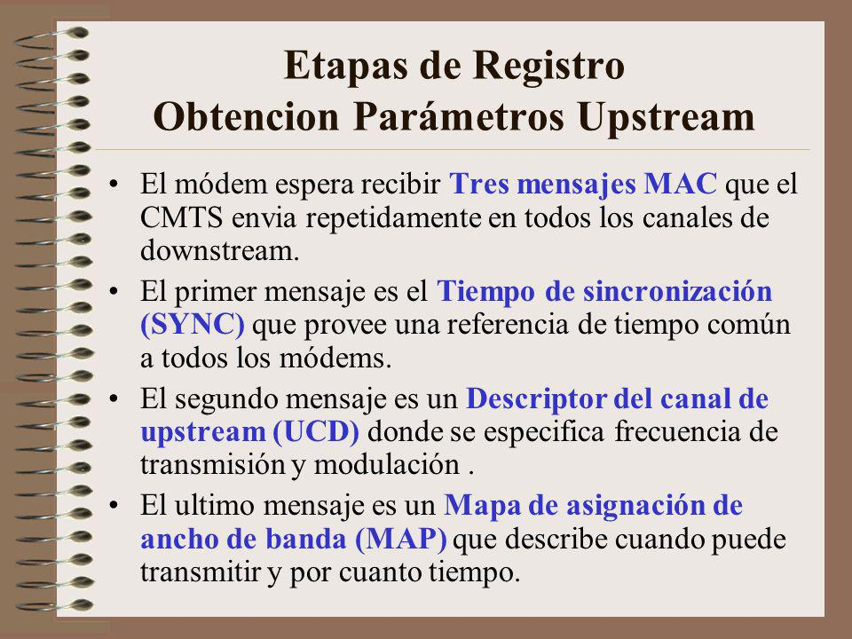 Etapas de Registro Obtencion Parámetros Upstream